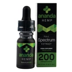 ananda spectrum review